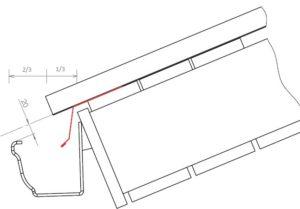 Renni idelaane asetus katusekatte suhtes